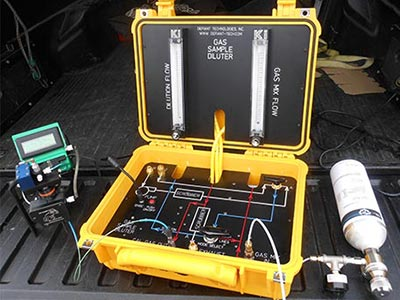 Portable Gas Diluter Calibration with FROG