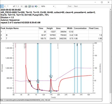 Ellvin Chromatography Software - Create Reports