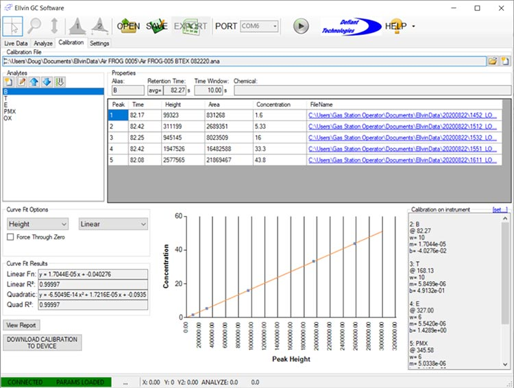 Ellvin Chromatography Software - perform calibrations