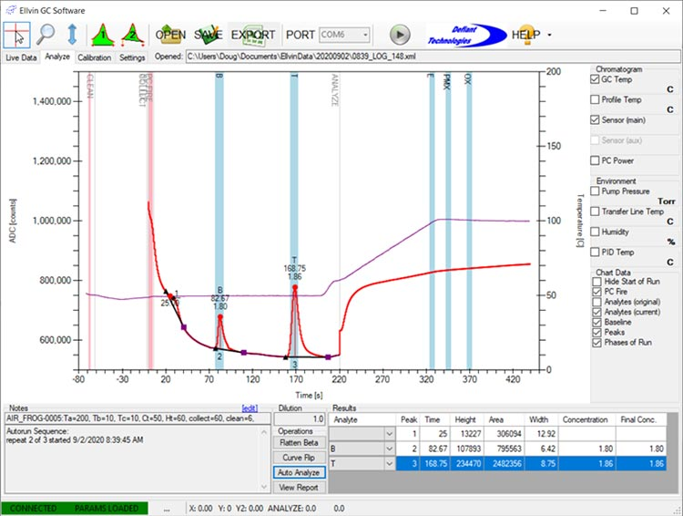 Ellvin Chromatography Software - retrieve data and perform an analysis