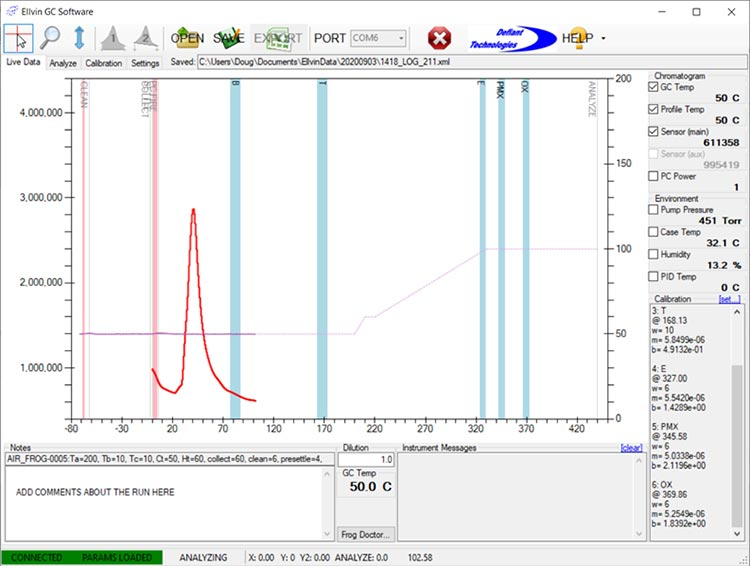 Ellvin Chromatography Software - Watch Data in Realtime